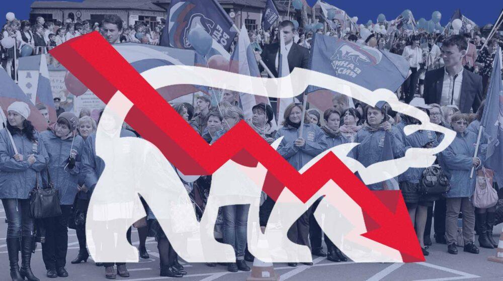 Пять регионов с худшим рейтингом «Единой России»